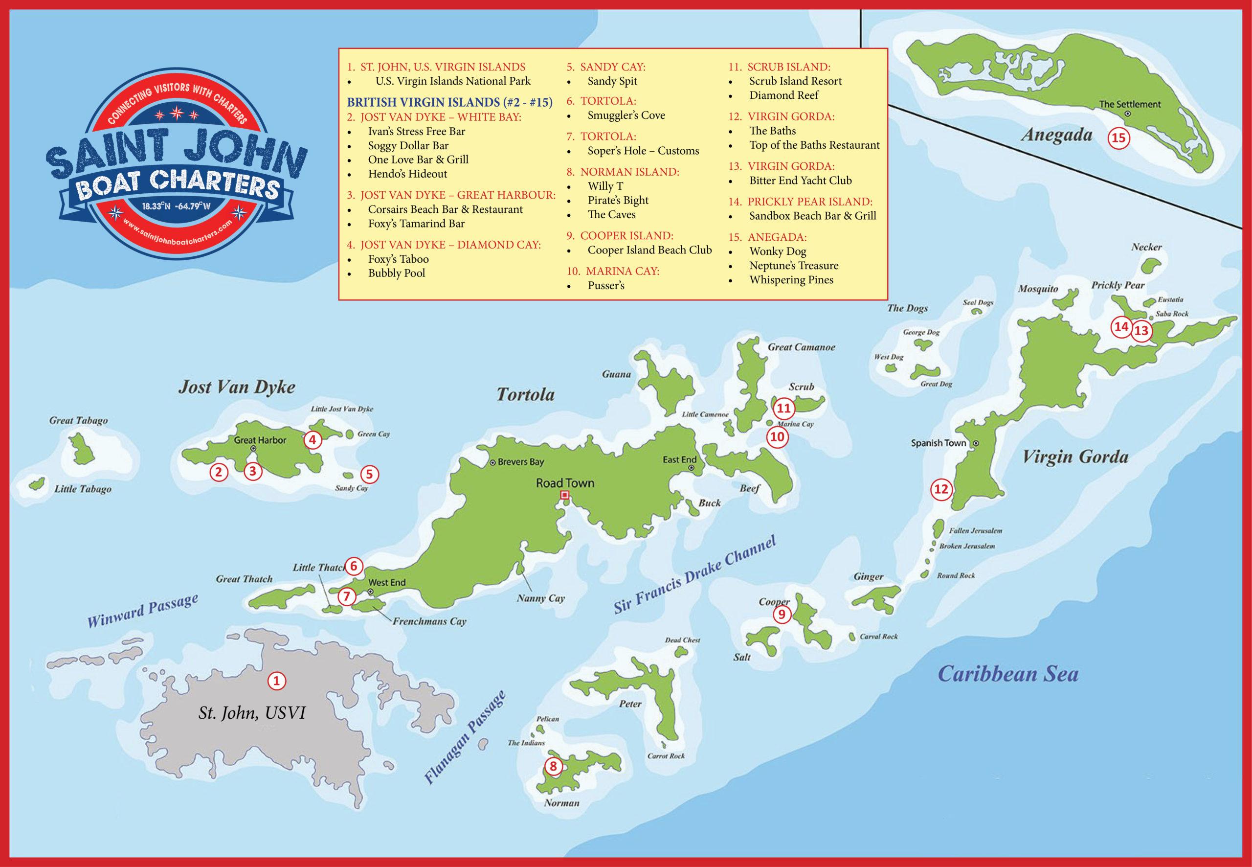 Saint John Boat Charters Destinations